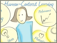 INFOGRAPHIC: DESIGN THINKING FOR HUMAN-CENTERED LEARNING