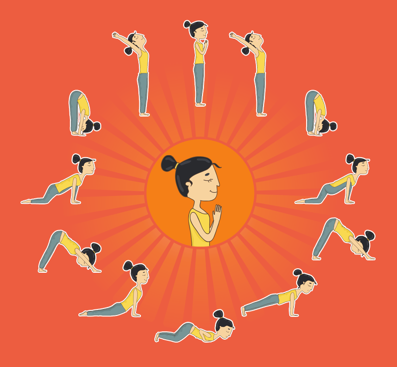 SURYA NAMASKAR : AN APP TO STAY FIT & HEALTHY ~ Learnnovators